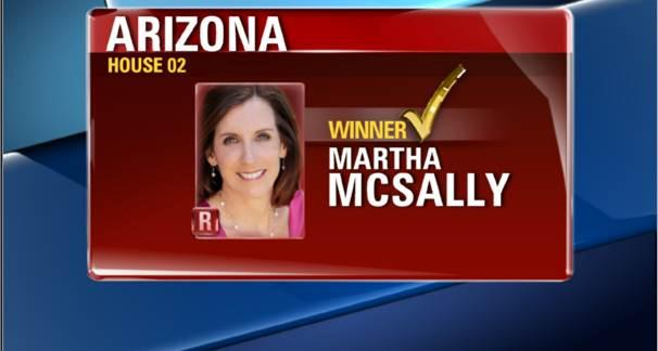 Martha McSally wins Gabby Giffordd district - GOP at 247 seats