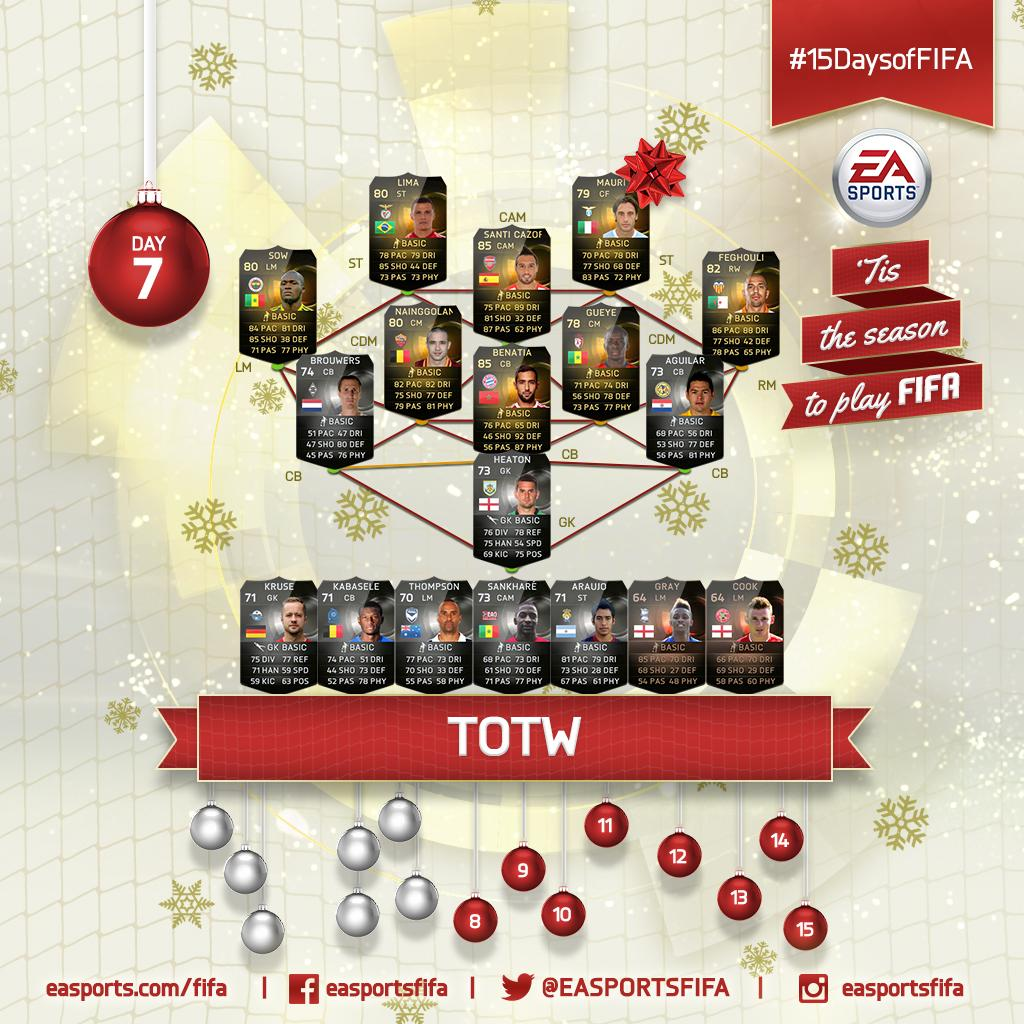 Day 7: full #TOTW squad! FOLLOW @EASPORTSFIFA and RETWEET for a chance to win. #15DaysofFIFA http://t.co/F9rCQHcuSQ