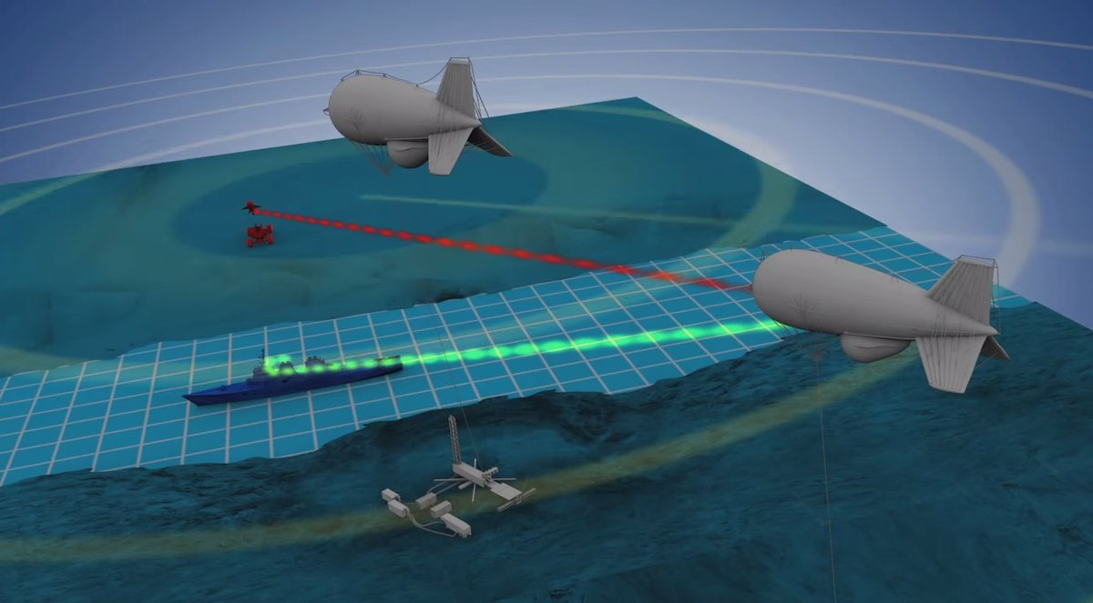 Pentagon eyes Alaska for $1bn missile defense radar against Iran, N.Korea