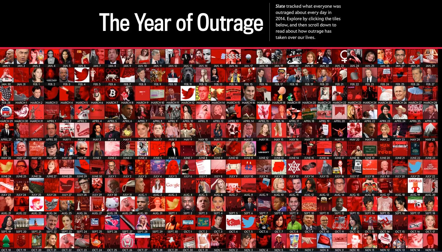What pissed you off this year? Slate tracks what angered people each day of 2014 http://t.co/OpS8wIx2I3 http://t.co/dHIWjgQcFv