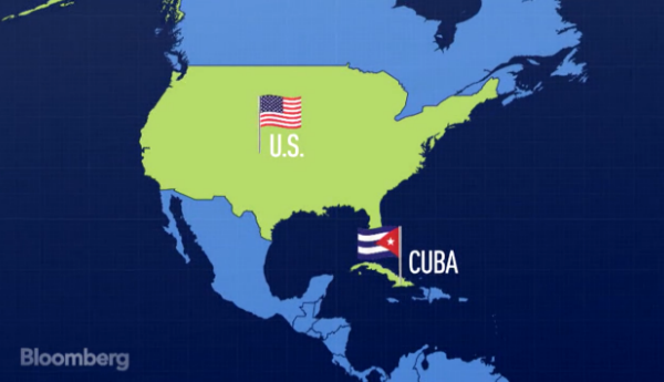 Bloomberg On Twitter Everything You Need To Know About U S Cuba Relations Explained In 2 Minutes Http T Co Weaitach4e Http T Co Yls6tnb9tg