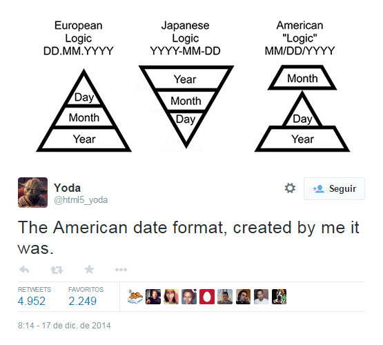 date today american format