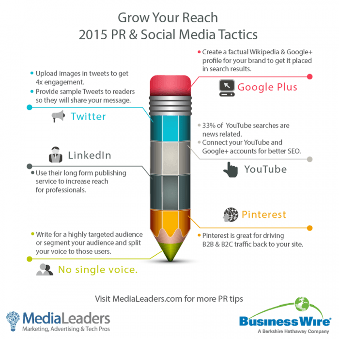 More Than Just a Press Release - 2015 Public Relations Tips by @Serena @BusinessWire http://t.co/gievB05fMr http://t.co/y2IxMYFu8L