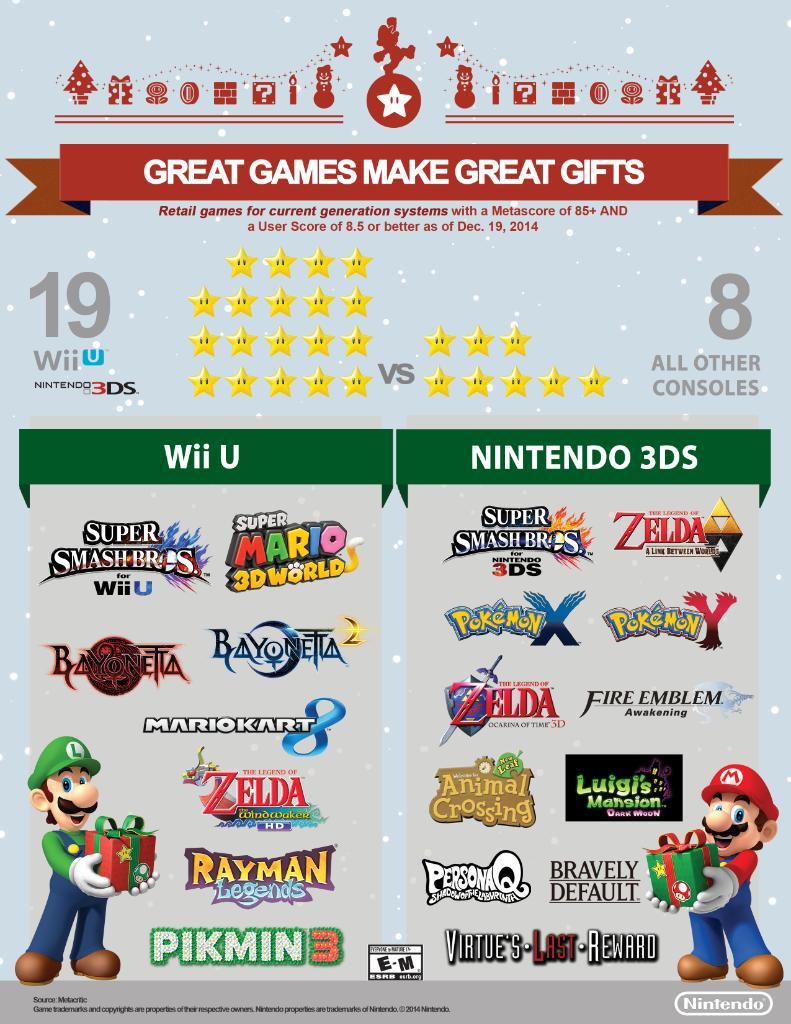 grandes juegos de plataformas: