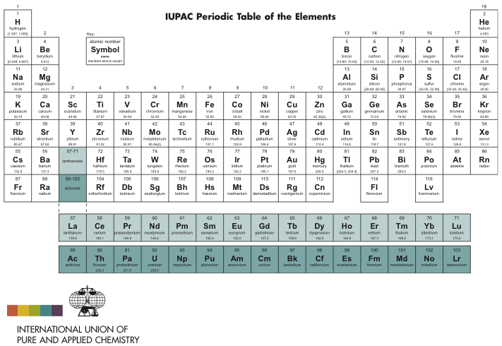 Suschem etp on twitter chemistryhall official updated iupac suschem etp on twitter chemistryhall official updated iupac periodic table printable version pdf httpt6i0xjchalm httptynwi36etov urtaz Images