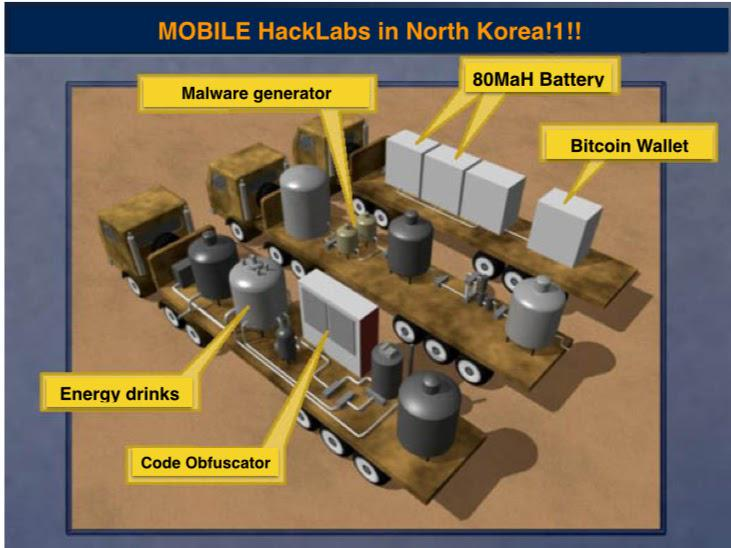BREAKING! FBI has identified source of #SonyHack ! Mobile hacklabs cruising through North Korea! Proof!1!! ;-) http://t.co/muDhuUChL7