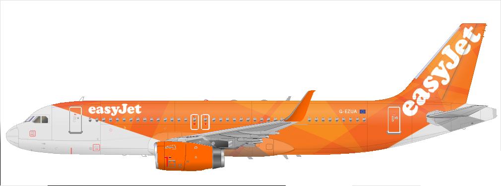 Easyjet Plane Easyjetplane Twitter
