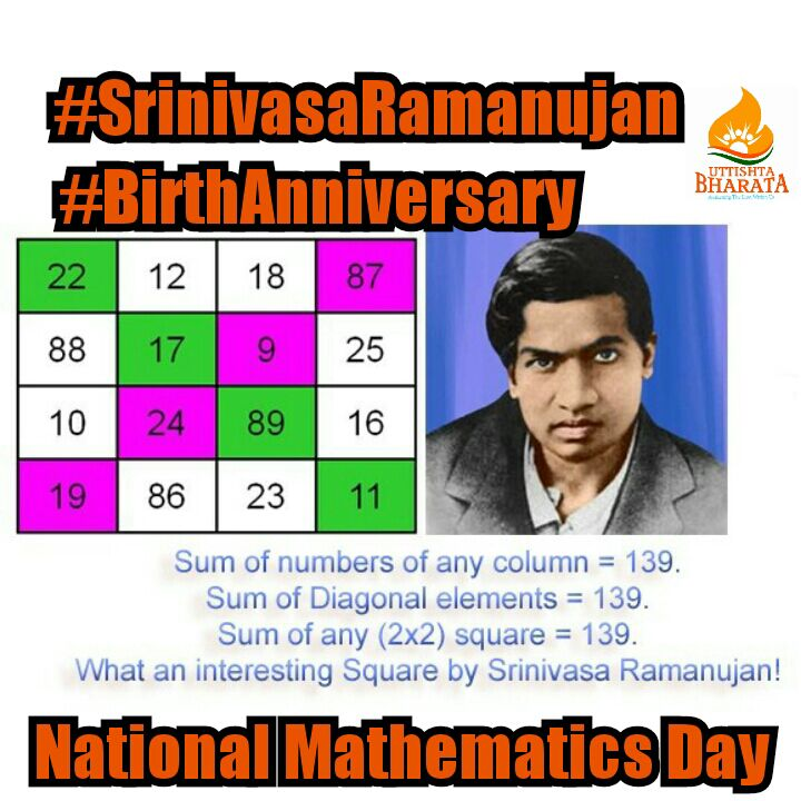 Srinivasa Ramanujan, a Mathematician Brilliant Beyond ...
