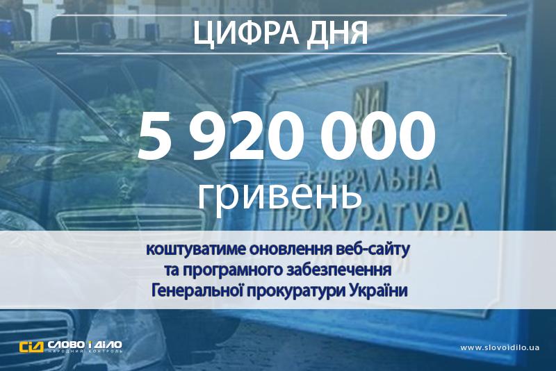 На Мининформполитики собираются выделить запрошенные Стецом 4 млн - Цензор.НЕТ 677