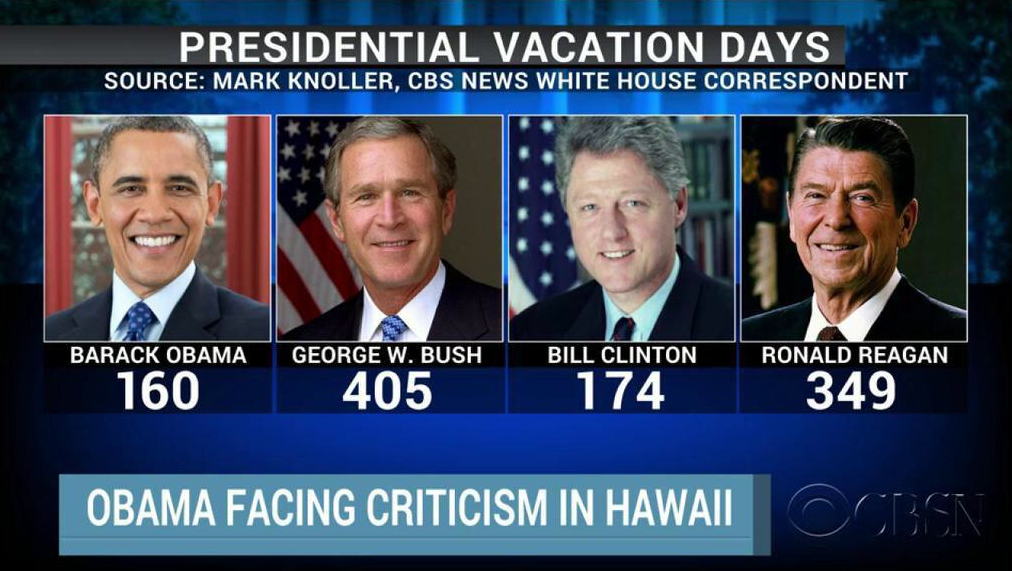 Democrats can't even vacation as effectively as Republicans! http://t.co/tgkgyOMiCI