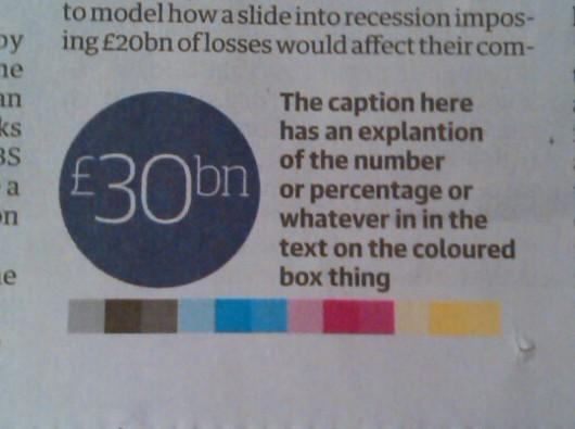 Fascinating, yes RT @kierandelaney: Interesting stat from The Guardian. http://t.co/ZSknR33vUZ