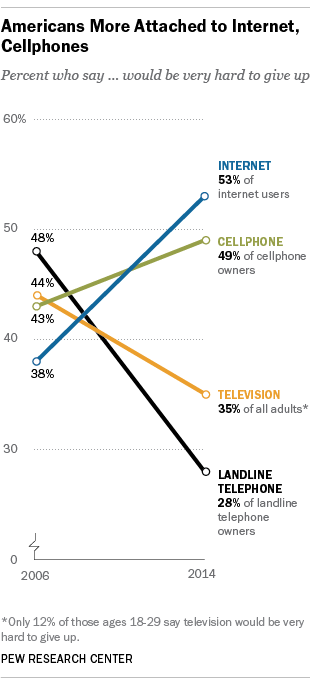 TV is over.  http://t.co/jLtrifcdTH #2MA http://t.co/APAsfUJ1LH via @RichLittlehale
