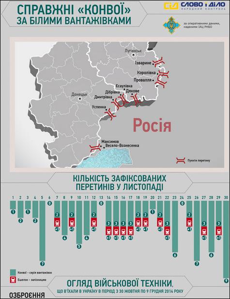 Террористам в Горловку привезли 12 грузовиков снабжения и 5 танков. Обстрелы продолжаются, - Тымчук - Цензор.НЕТ 593