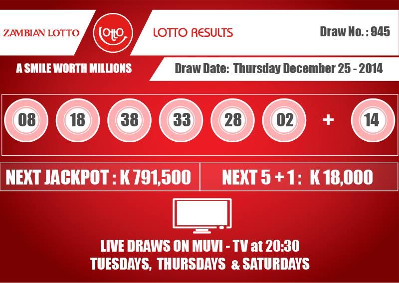 Zambian Lotto on Twitter:
