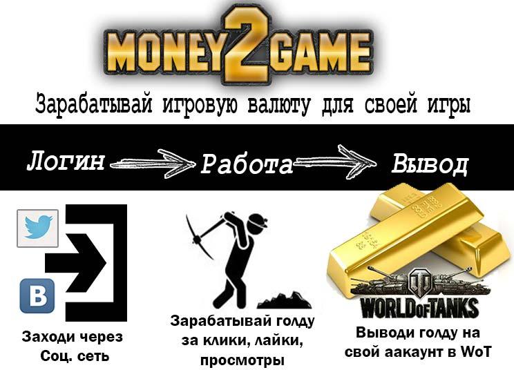 MONEY2GAME RU СКАЧАТЬ БЕСПЛАТНО