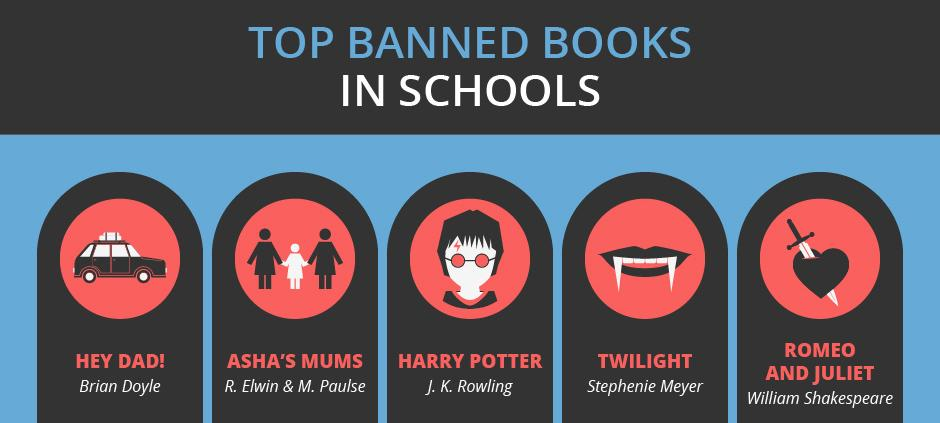 Harry Potter Book Banned : Embedded image permalink