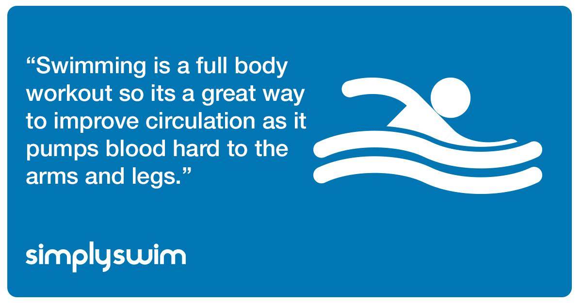 Swim Fact of the Day #1 http://t.co/Olihmo41n8