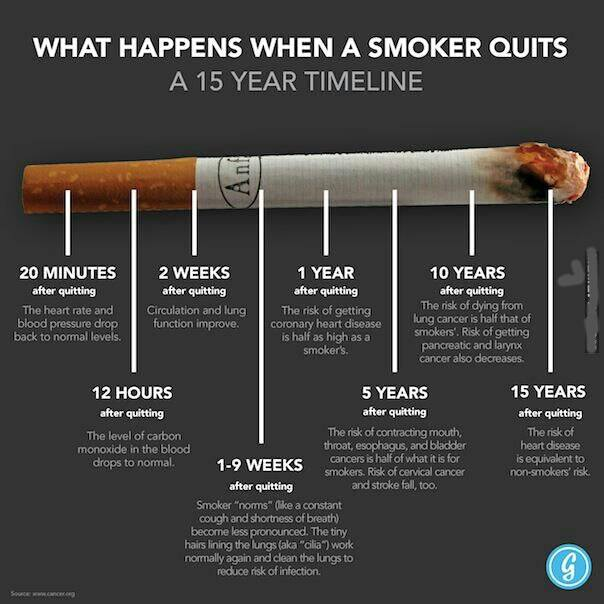 The benefits of smoking cigarettes