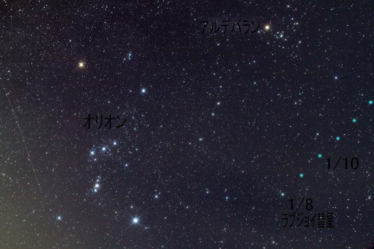 ラブジョイ彗星を見よう!
