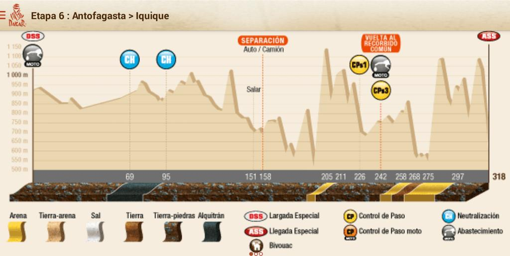 2015 Rallye Raid Dakar Argentina - Bolivia - Chile [4-17 Enero] - Página 8 B65nMskIQAAUbuZ