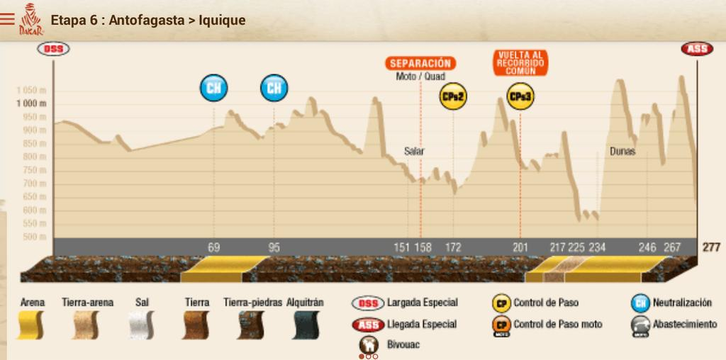 2015 Rallye Raid Dakar Argentina - Bolivia - Chile [4-17 Enero] - Página 8 B65nN1qIUAAGo5t