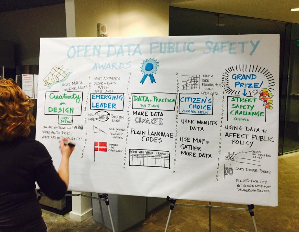 Congratulations to all winners of the inaugural Open Data Discourse Challenge! #ODDevents http://t.co/atpy21xHxq