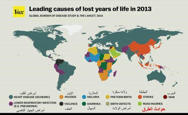 أسياب الوفيات في جميع دول العالم ...انظر السبب الاول في #السعودية   يمكن السيطره عليه بسهوله  ويبدأ مني ومنك فقط http://t.co/LcoNY3t8TH