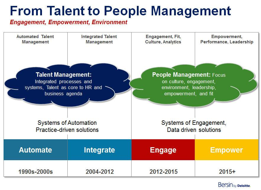 Performance management and reward system at scottrade inc