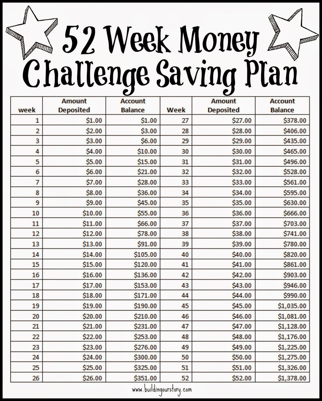 censie on twitter 52 week money challenge saving plan free printable end 2015 with close to. Black Bedroom Furniture Sets. Home Design Ideas