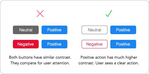 How Button Color Contrast Guides Users to Action - http://t.co/UgLfMkNTvf http://t.co/7WtJaY8tP0