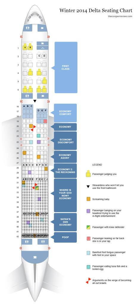Hilarious chart for @Delta's new seat system via @sarahcpr (Story: http://t.co/raTBHFiD71) http://t.co/AsrrcPDbMg http://t.co/hKVd6E8IaM