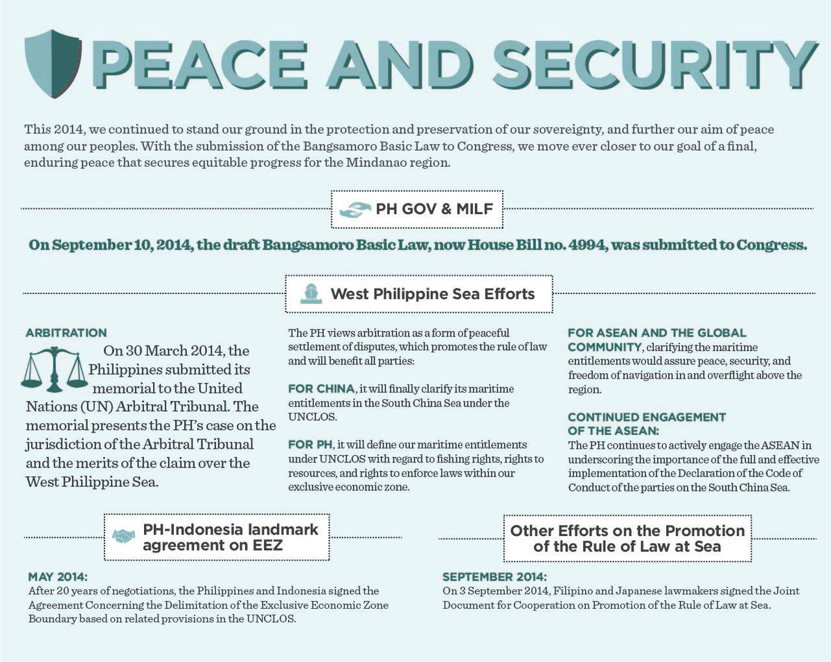 Official Gazette Ph On Twitter Infographic Peace And Security