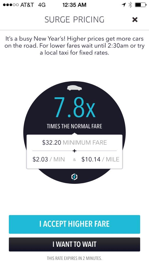 Happy New Years! 🙈 #ubersurgepricing http://t.co/WxCAQn224p