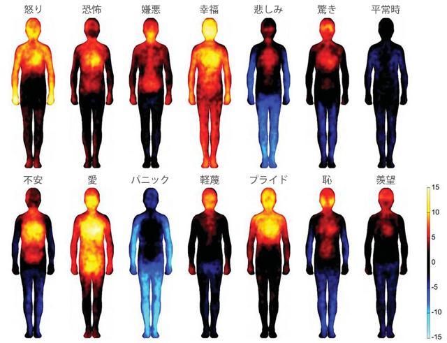 「幸福」の反対は「パニック」 「感情ヒートマップ」 http://t.co/wGnxJvBXBu http://t.co/N0hFAZdEOt