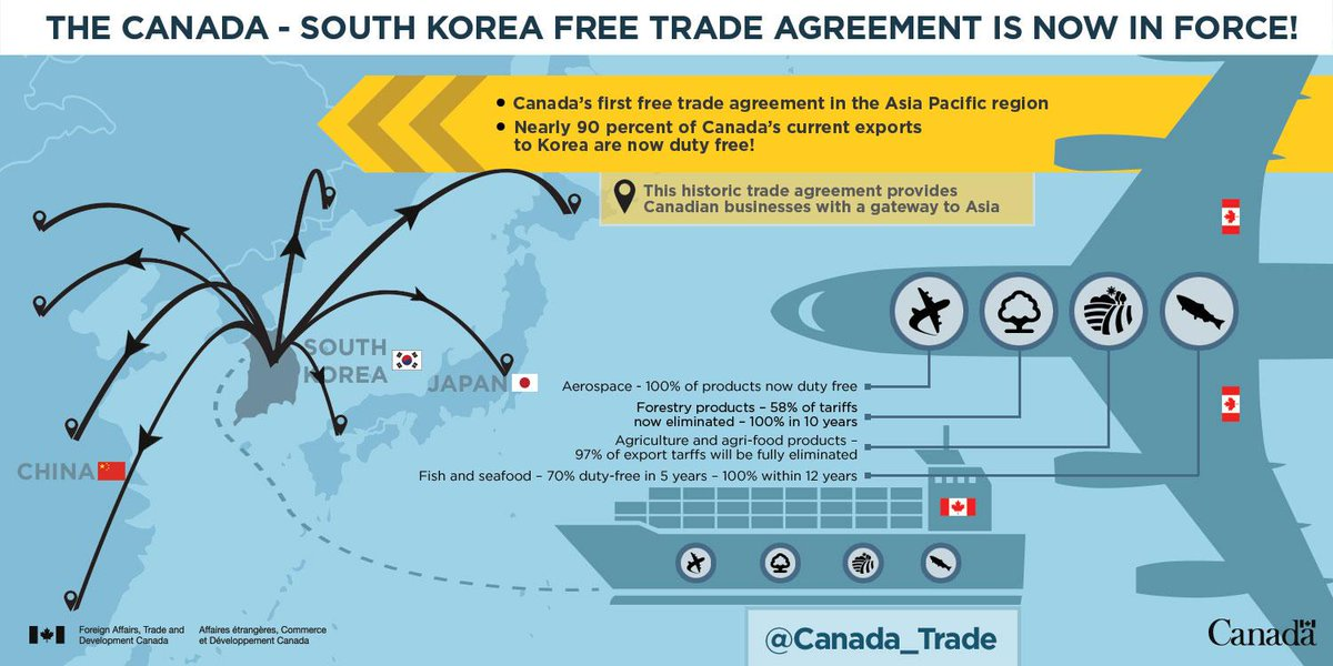 Canada Trade On Twitter Ckfta Is Now In Force See How Canadians