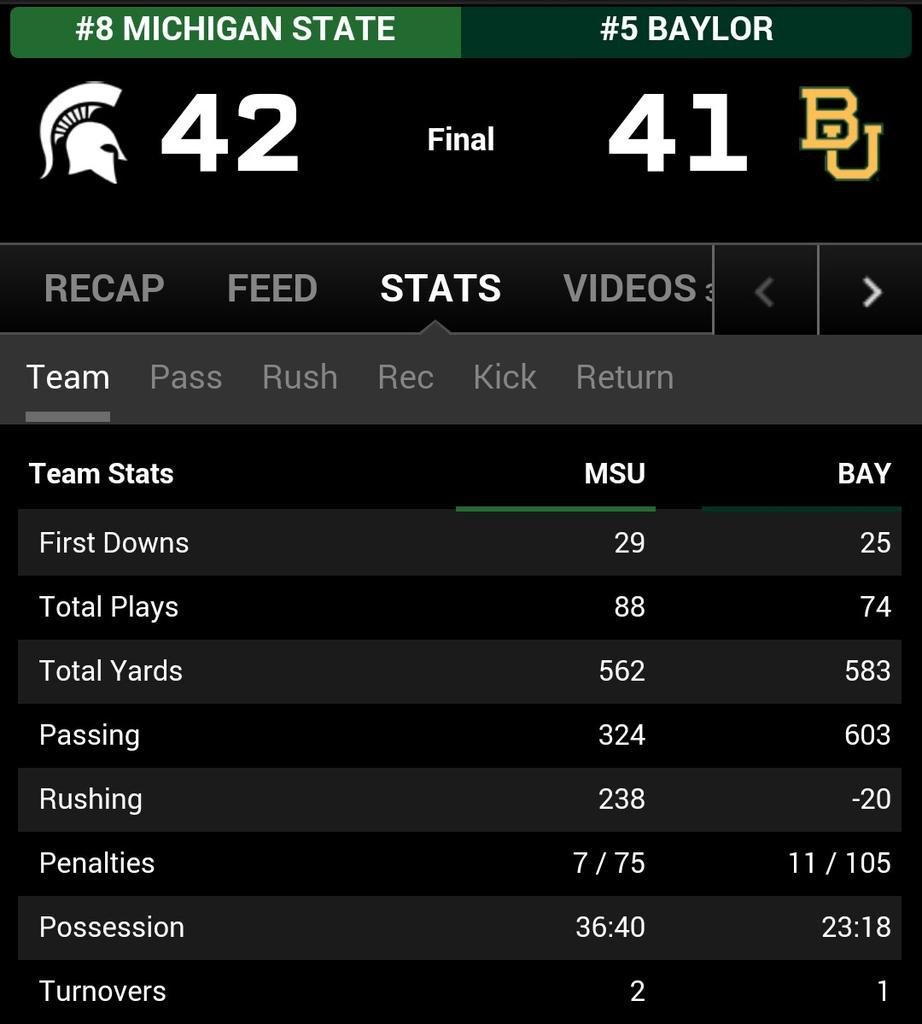 "It's time to play ""Who Had The Better Win?"" Bowl Game Edition. #TCU #Baylor http://t.co/7WobEUrwLw"