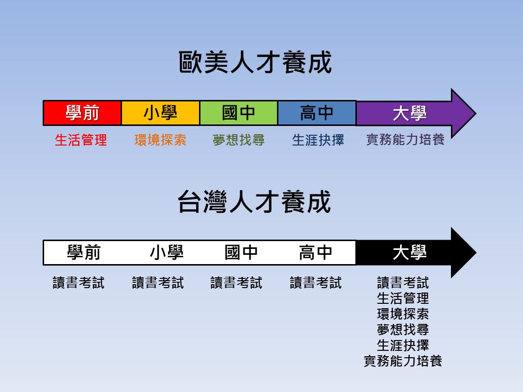 2015 年第一張人人share的圖,好比當年那張中西文化大對比系列的新一張 http://t.co/KfV5IjVftS