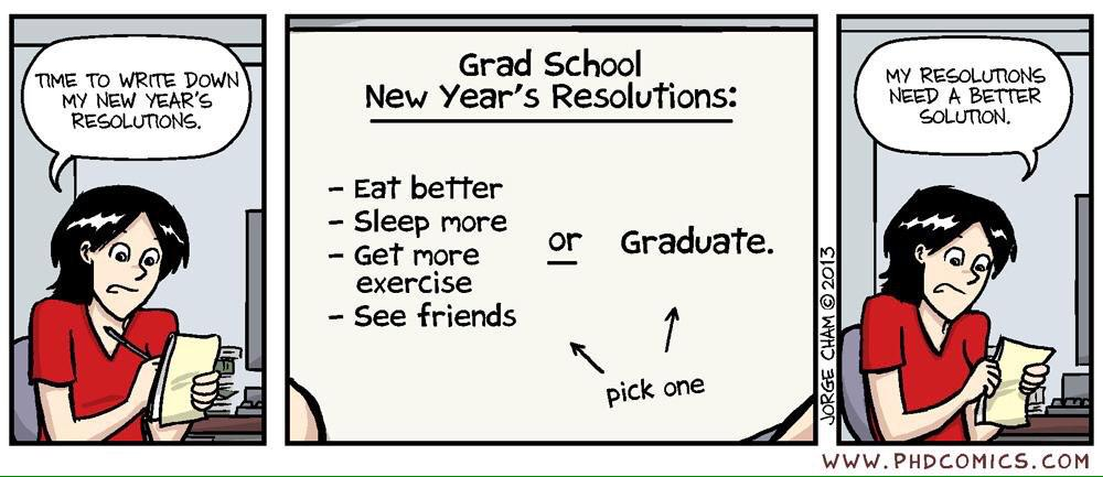 Shit Academics Say On Twitter New Years Resolutions Grad Student Edition Phdcomics T Co E7p478gfxf T Co Esdq8a6qq1
