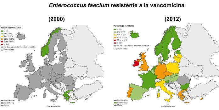 Ejemplo aumento de resistencia antibióticos n Europa en últimos años Enterococcus resistente a vancomicina #microMOOC http://t.co/JKyGTFfdpc