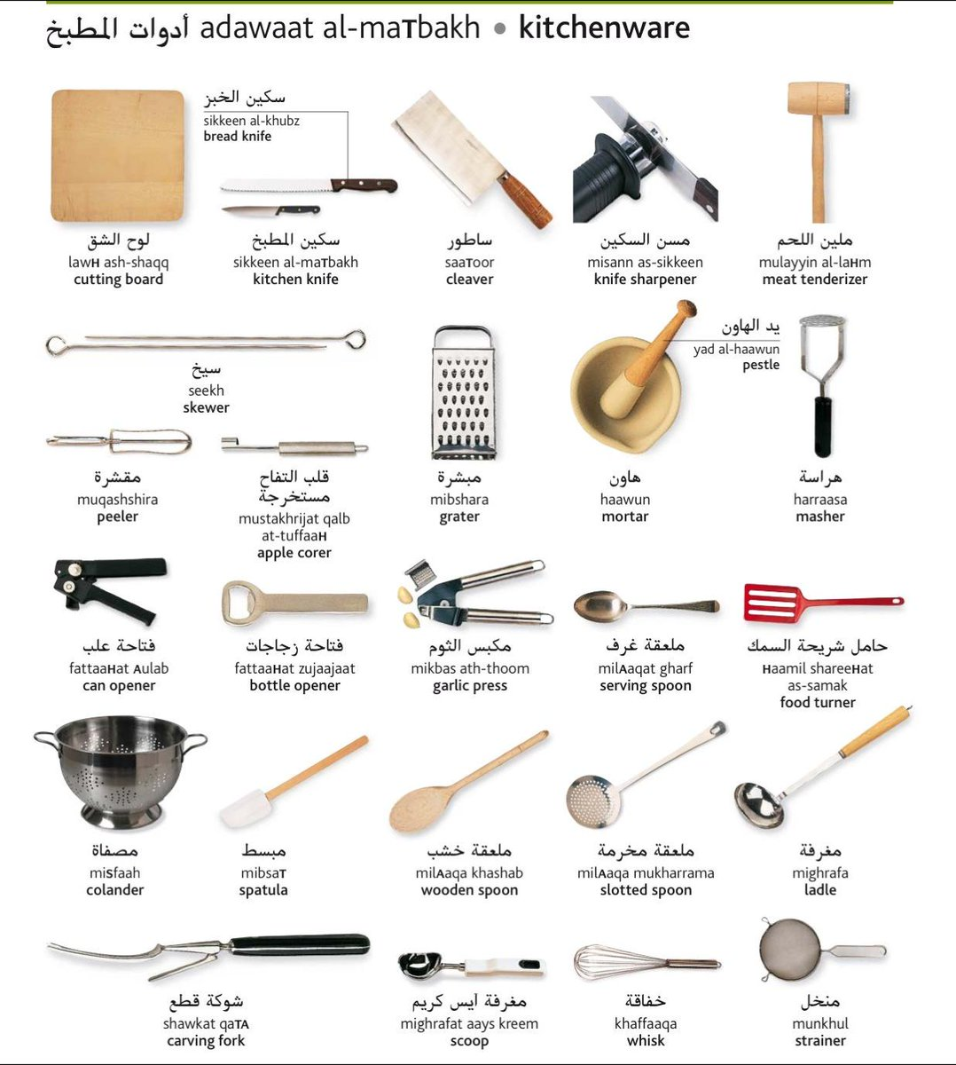 On twitter learn arabic kitchenware for Lista utensili da cucina