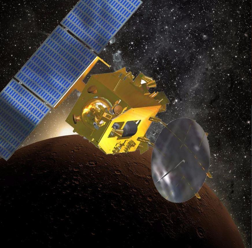 current mars missions - 872×856