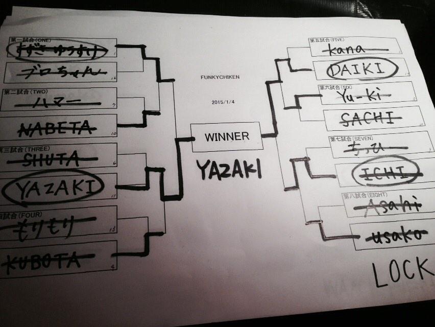ファンキーチキン2015 LOCK 優勝決定! http://t.co/wzmZlT0dfk