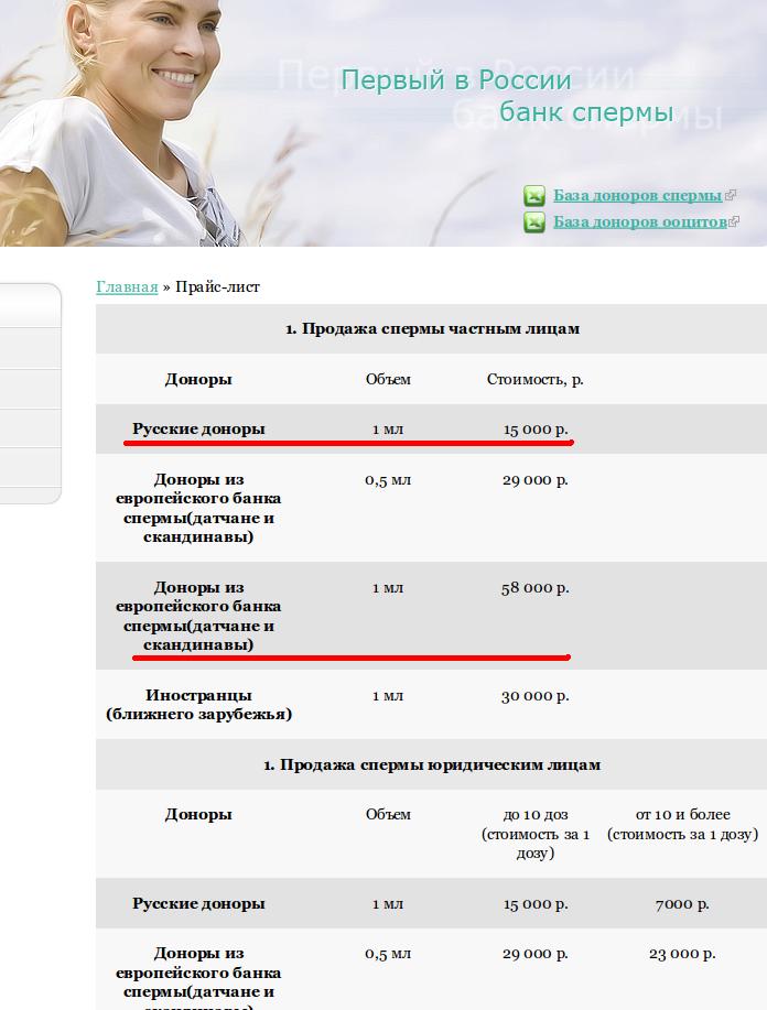 osobennosti-stroeniya-spermatozoida
