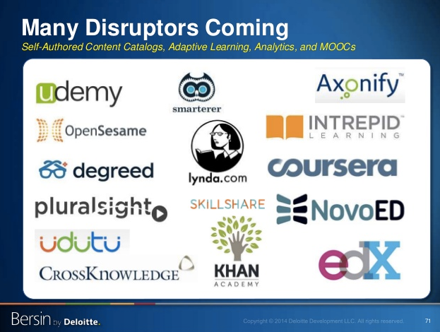 Thanks @Josh_Bersin for including Smarterer + @pluralsight as #HRTech disruptors for 2015! http://t.co/6tb8ce80wU http://t.co/foGaCknGTA