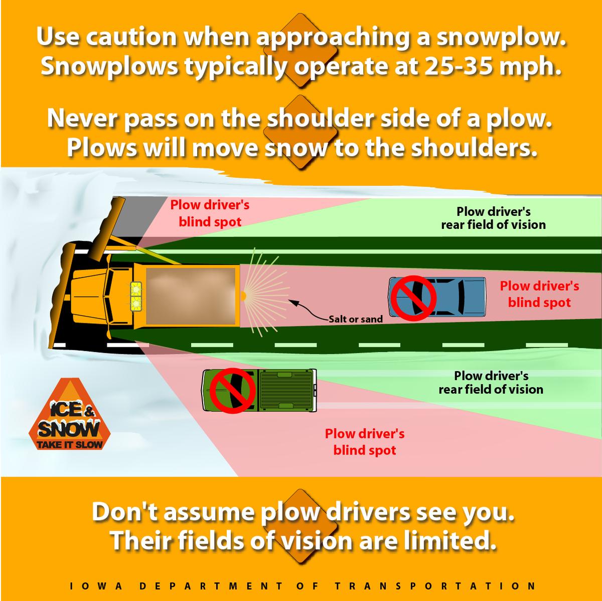 Snow plow vision