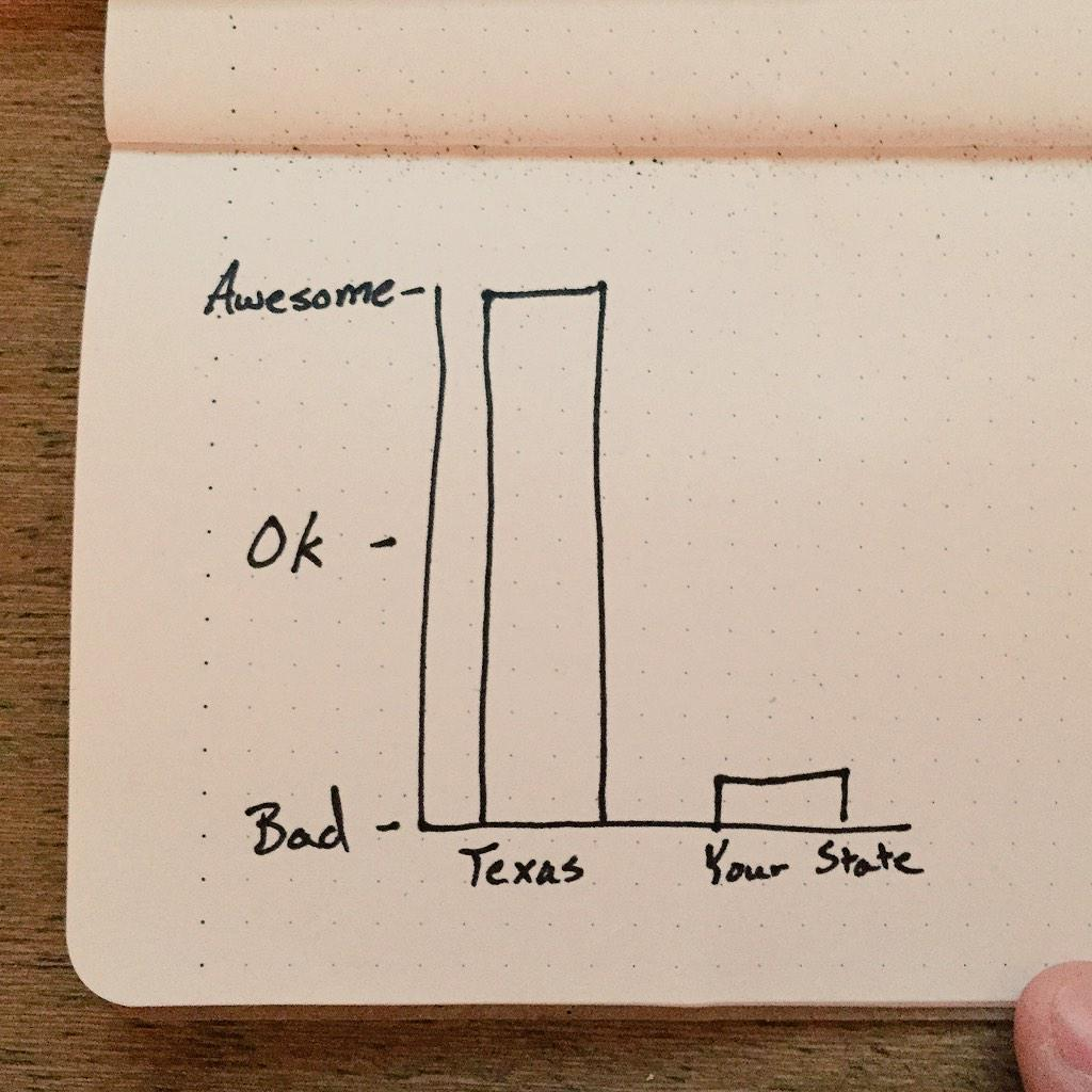 Texas Humor on Twitter: