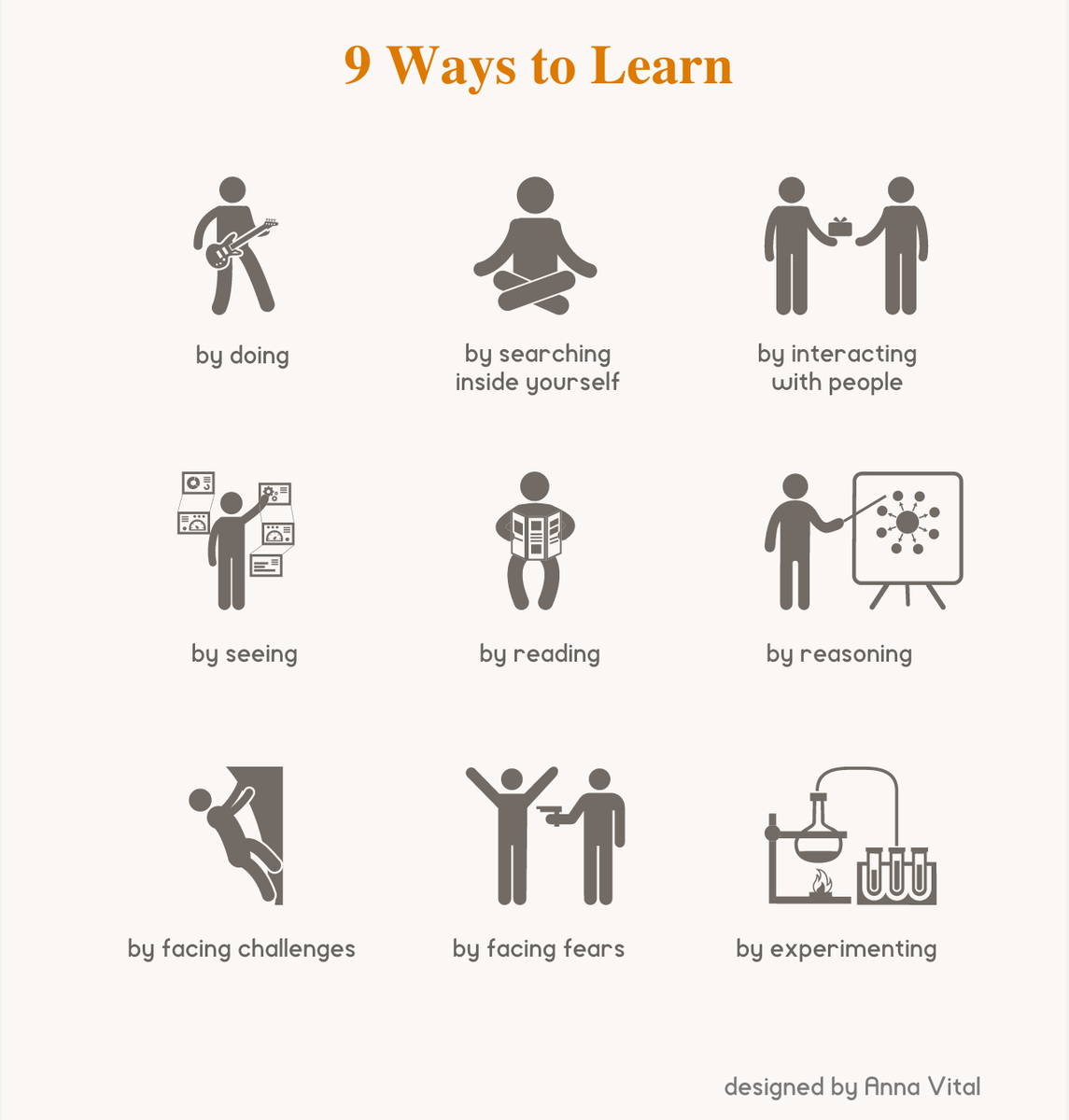 Image result for different ways to learn