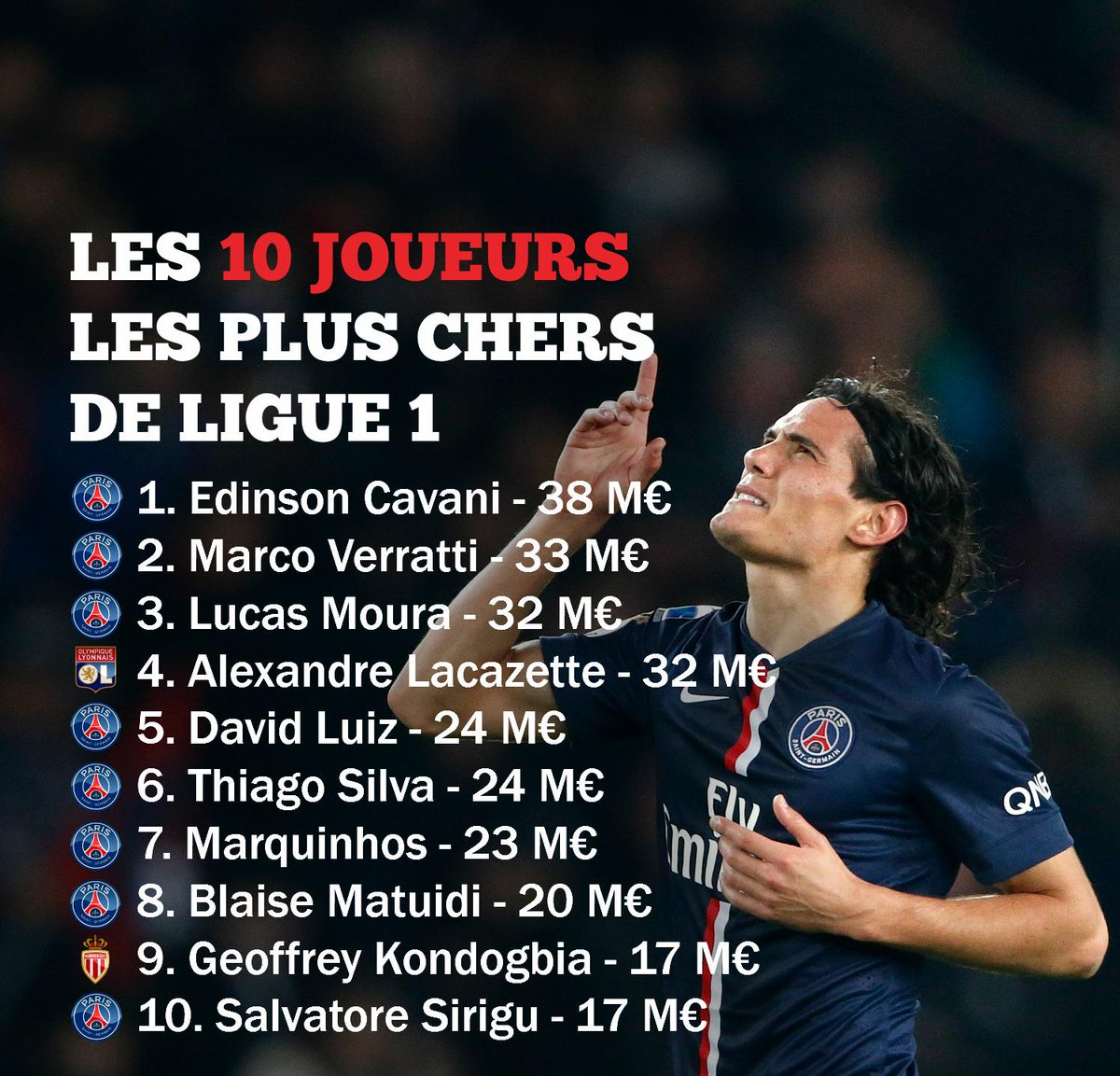 West Brom 1 2 Paris Saint Germain Adrien Rabiot And Lucas: C'est Messi Le Plus Cher