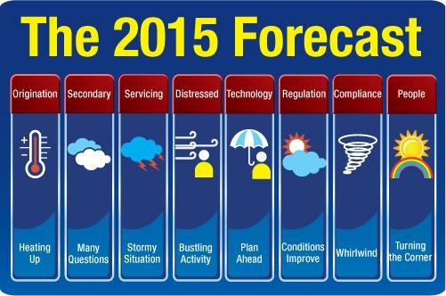 What's the #mortgage outlook for the #NewYear? Our #2015 Forecast breaks it down http://t.co/EsqEXbgKST http://t.co/nKfv9eC5Vb
