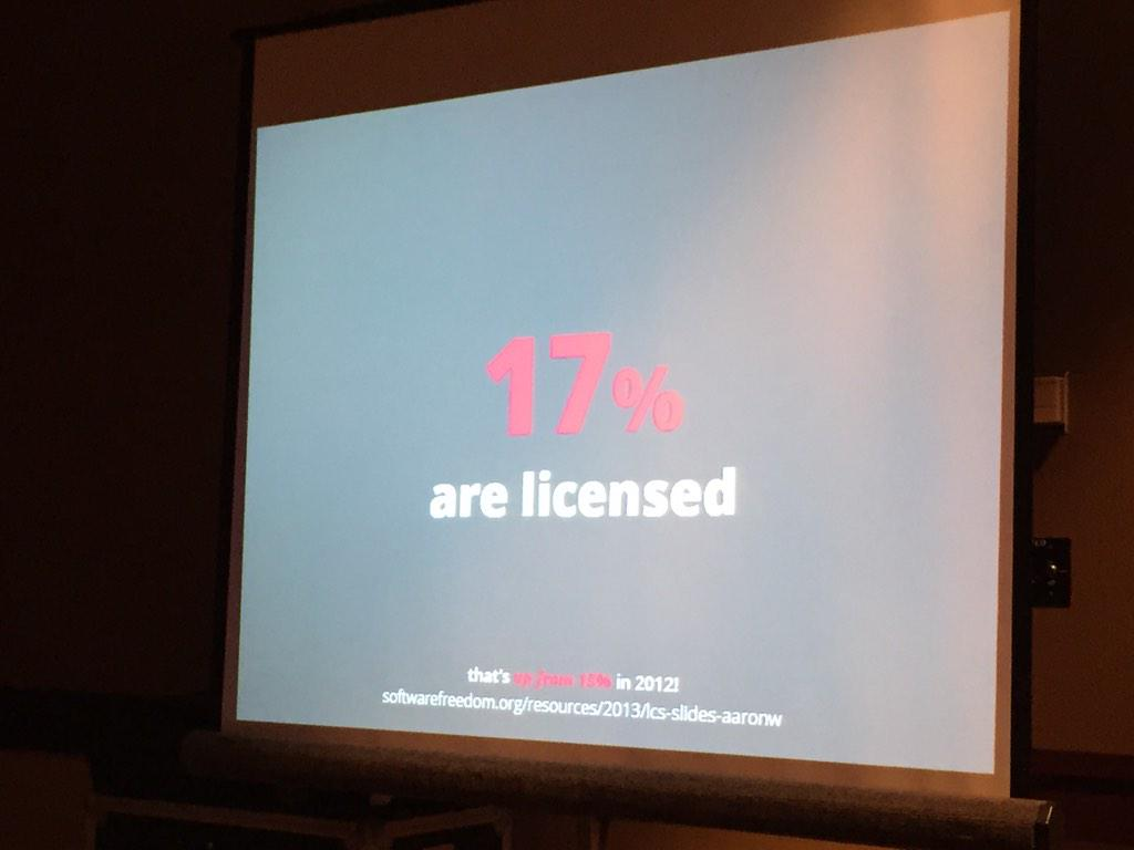 17% of GitHub repositories examined are licensed